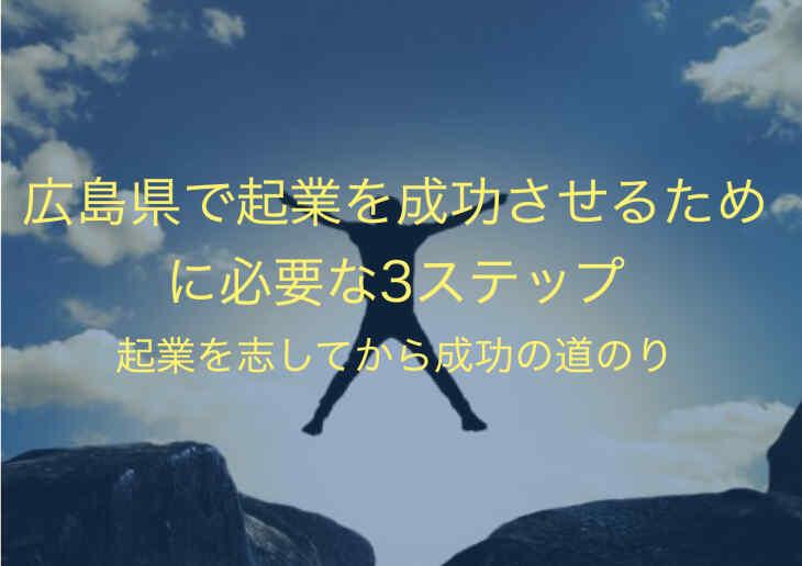 広島 起業 成功までの道のり